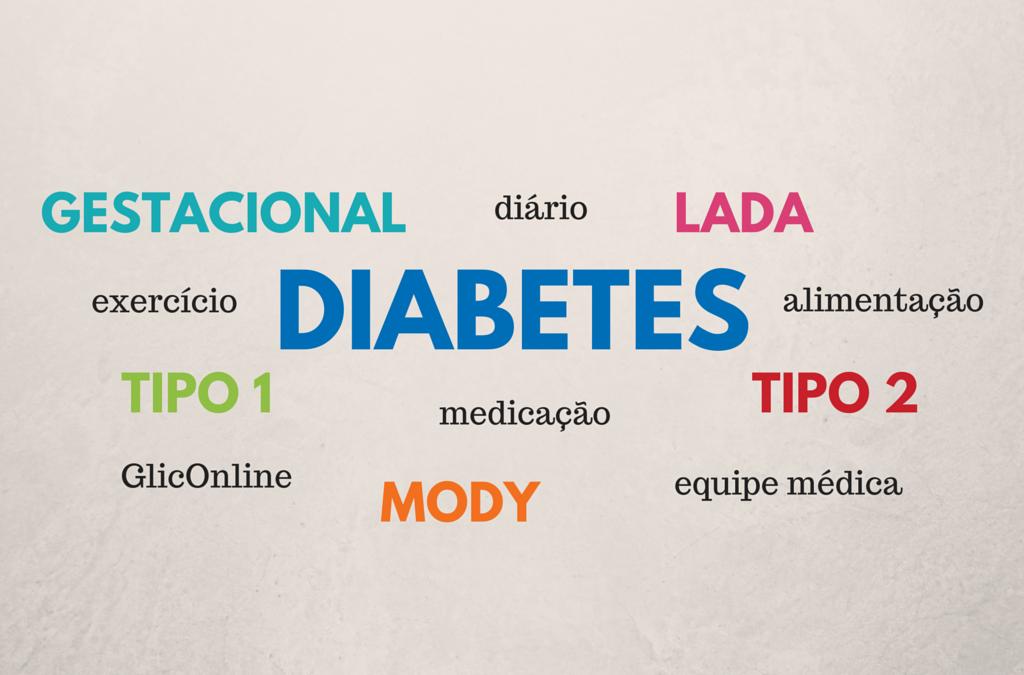 Resultado de imagem para tipos de diabetes